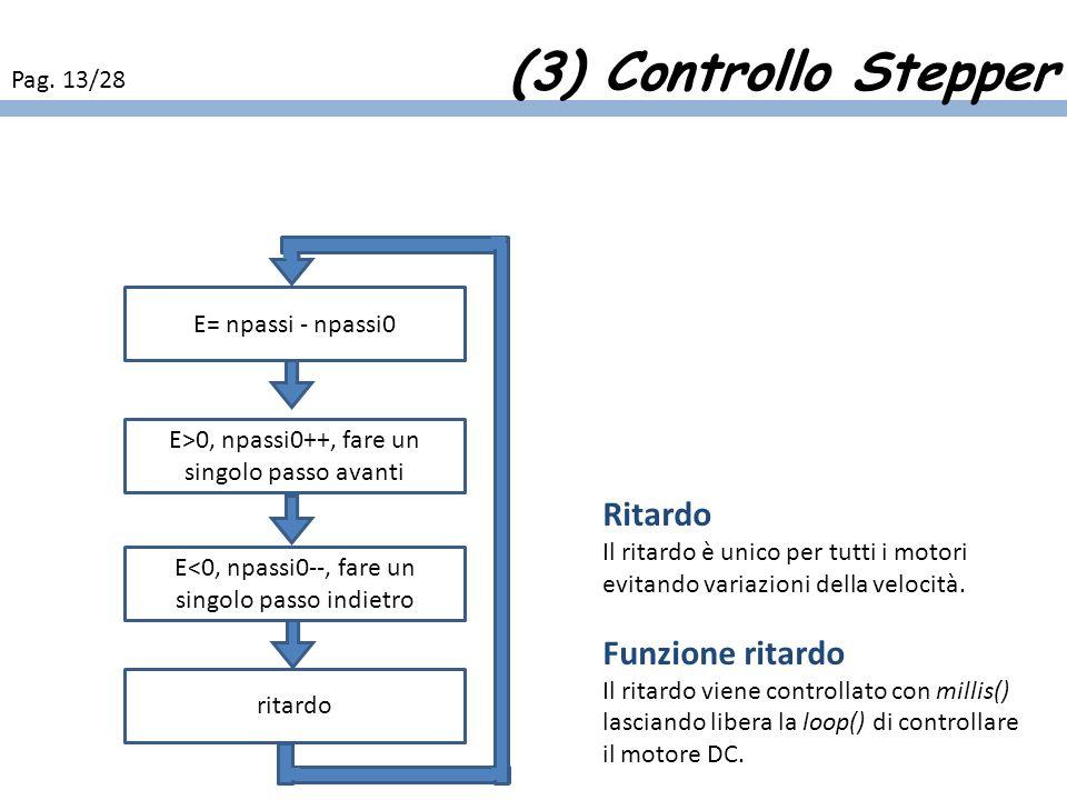 (3) Controllo Stepper Pag. 13/28. Ritardo Il ritardo è unico per tutti i motori evitando variazioni della velocità.