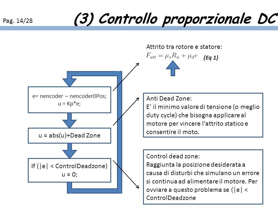 (3) Controllo proporzionale DC