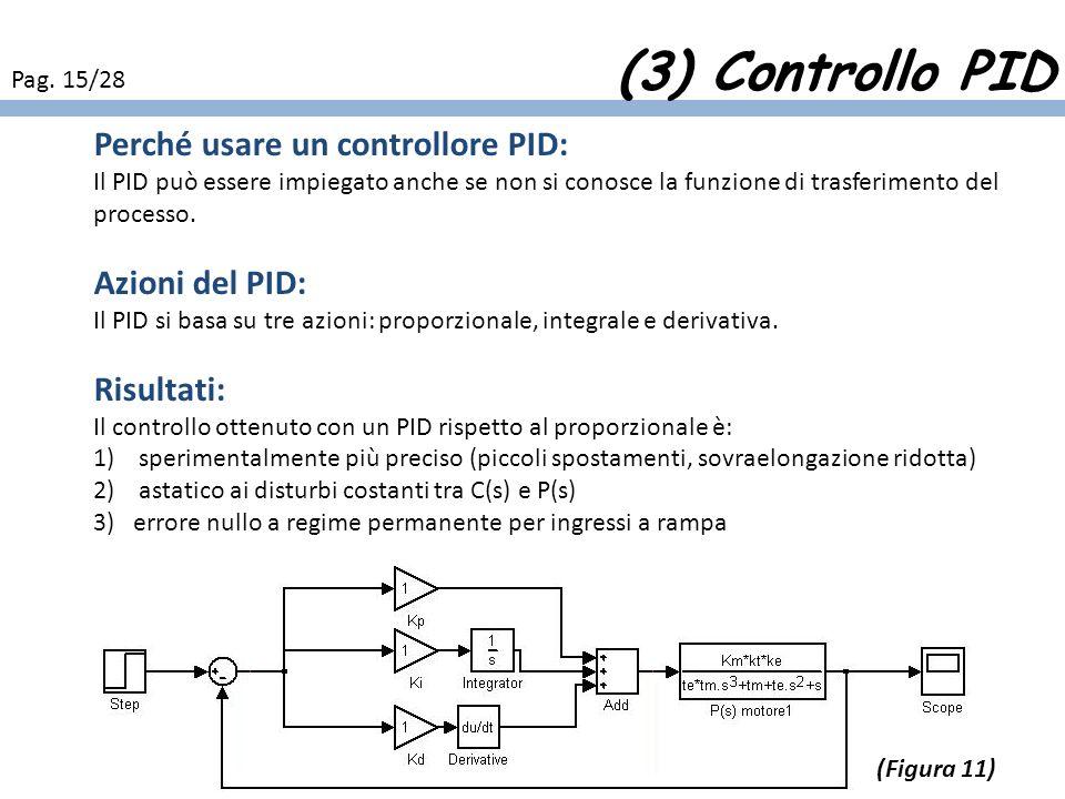 (3) Controllo PID Perché usare un controllore PID: Azioni del PID: