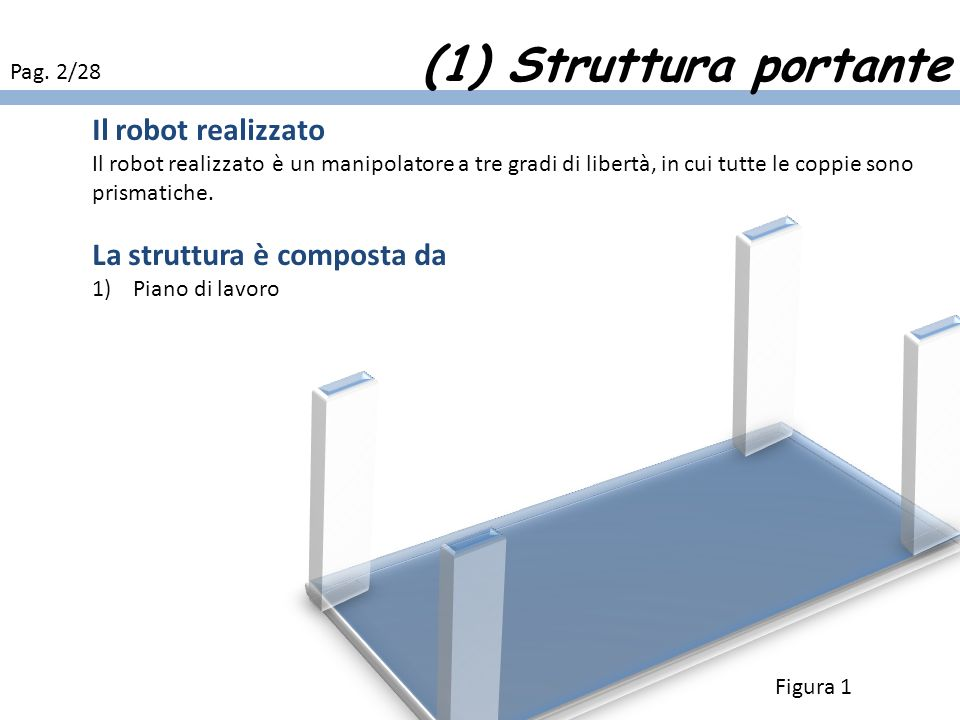 (1) Struttura portante Il robot realizzato La struttura è composta da
