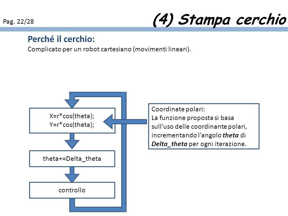 X=r*cos(theta); Y=r*cos(theta);