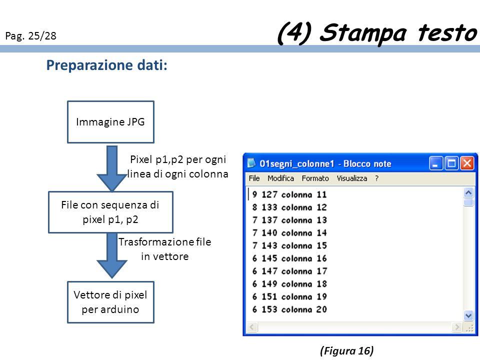 (4) Stampa testo Preparazione dati: Pag. 25/28 Immagine JPG
