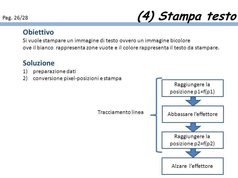 (4) Stampa testo Obiettivo Soluzione Pag. 26/28