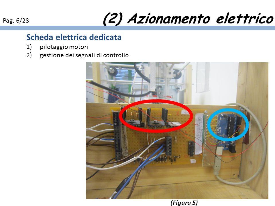 (2) Azionamento elettrico
