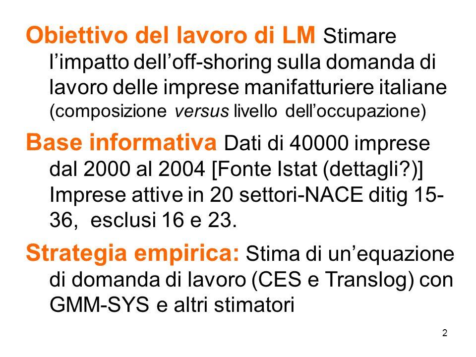 Obiettivo del lavoro di LM Stimare l'impatto dell'off-shoring sulla domanda di lavoro delle imprese manifatturiere italiane (composizione versus livello dell'occupazione)