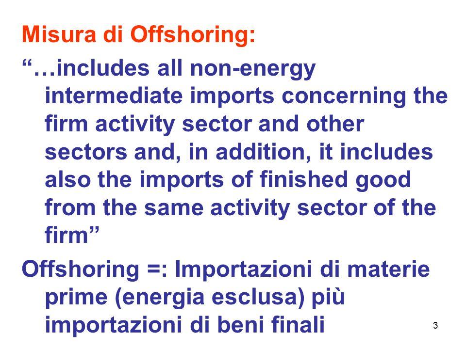 Misura di Offshoring: