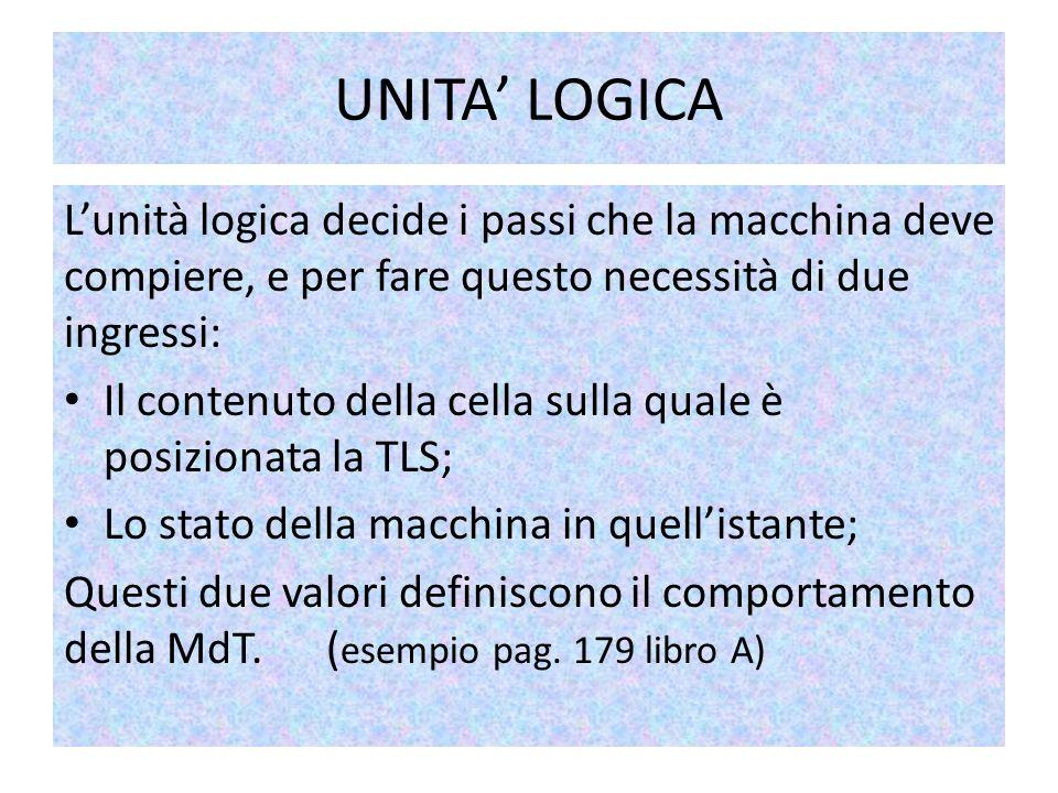 UNITA' LOGICA L'unità logica decide i passi che la macchina deve compiere, e per fare questo necessità di due ingressi: