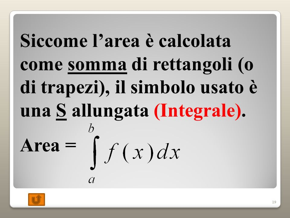 Siccome l'area è calcolata come somma di rettangoli (o di trapezi), il simbolo usato è una S allungata (Integrale).