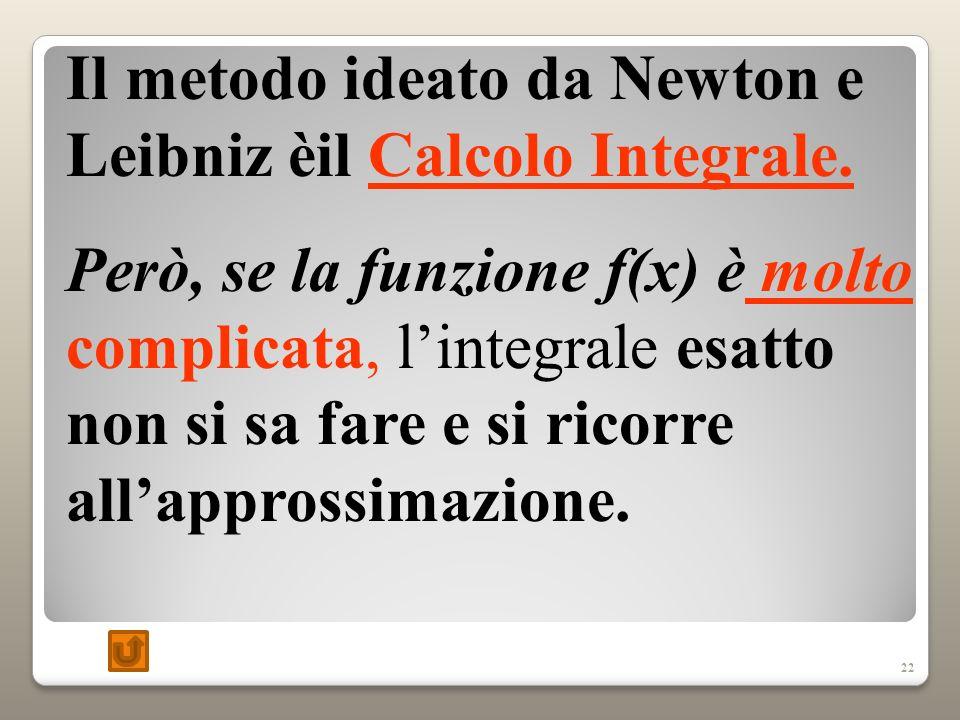 Il metodo ideato da Newton e Leibniz èil Calcolo Integrale.