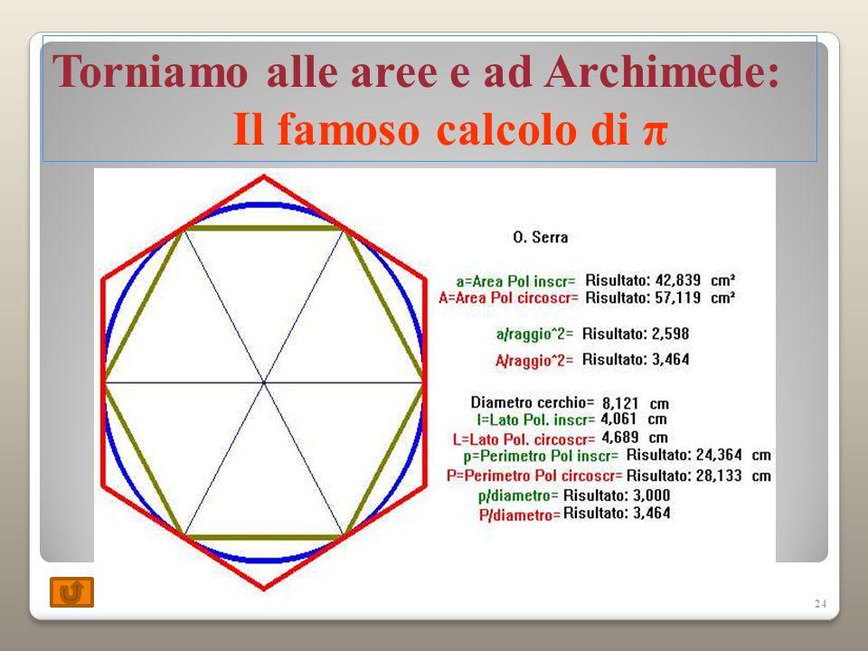 Torniamo alle aree e ad Archimede: