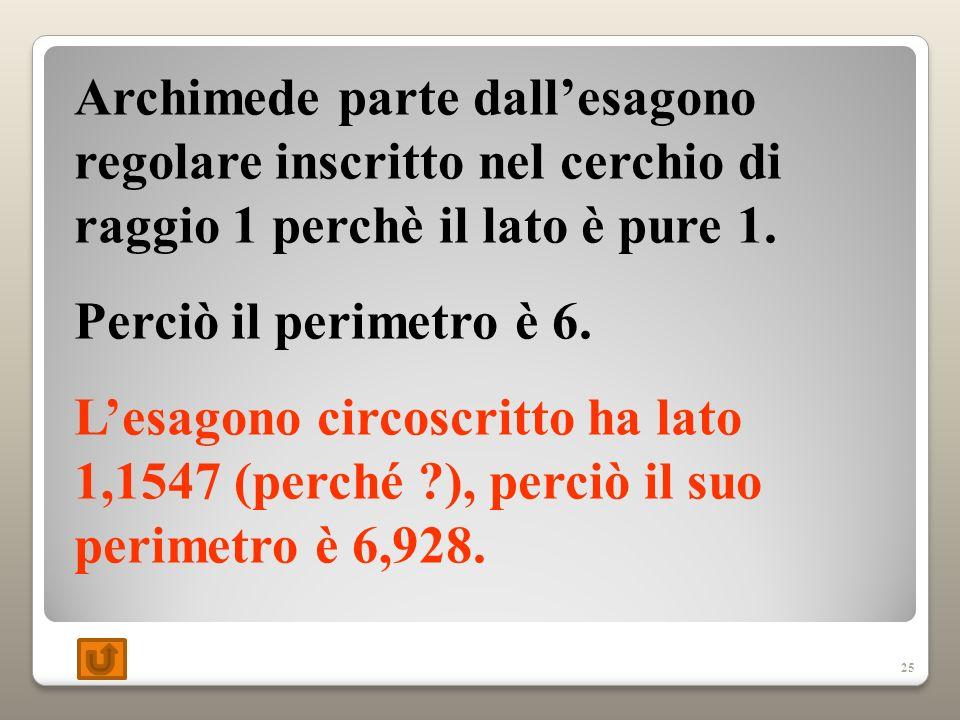 Archimede parte dall'esagono regolare inscritto nel cerchio di raggio 1 perchè il lato è pure 1.