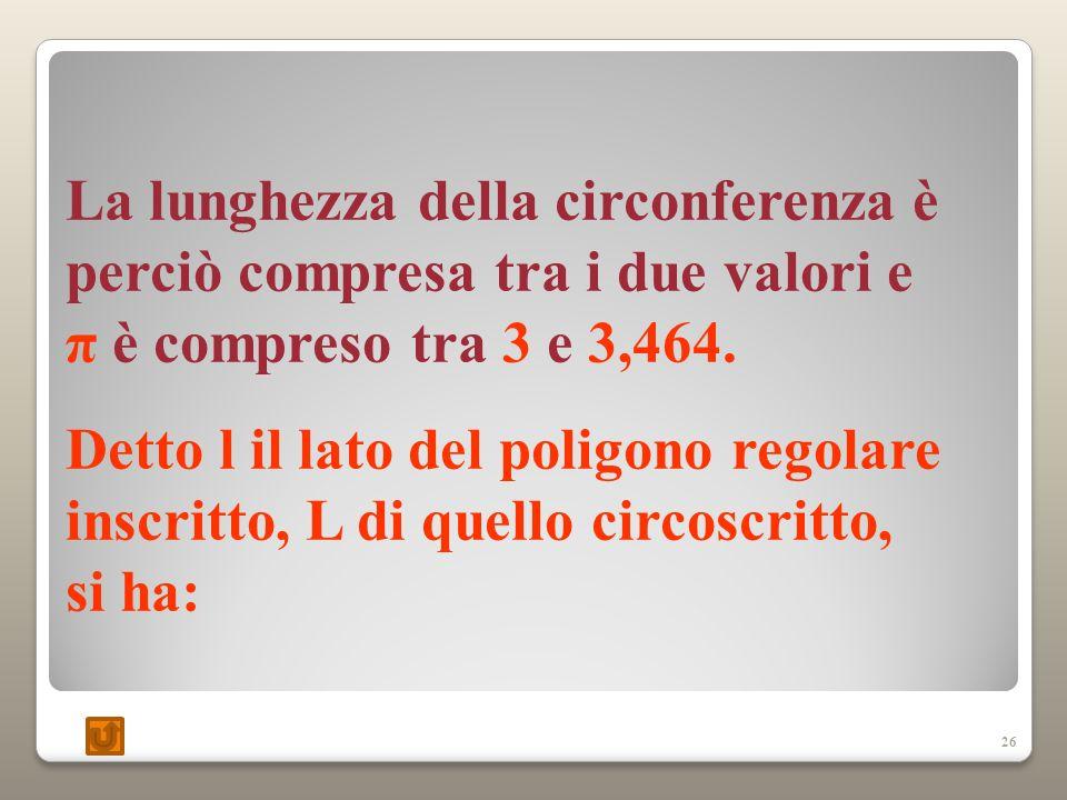 La lunghezza della circonferenza è perciò compresa tra i due valori e π è compreso tra 3 e 3,464.