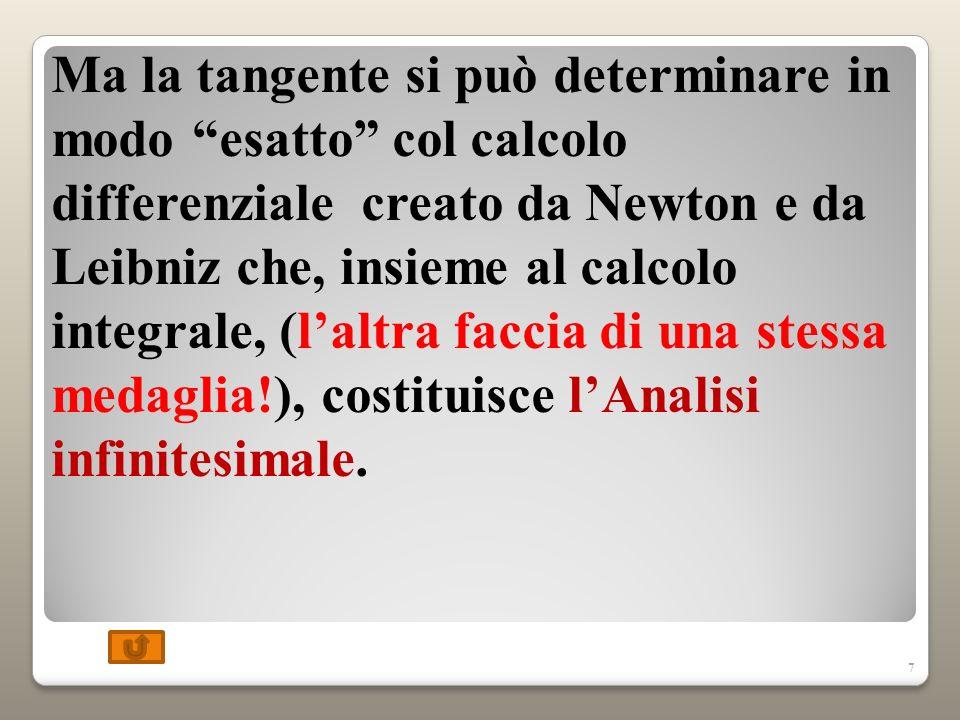 Ma la tangente si può determinare in modo esatto col calcolo differenziale creato da Newton e da Leibniz che, insieme al calcolo integrale, (l'altra faccia di una stessa medaglia!), costituisce l'Analisi infinitesimale.