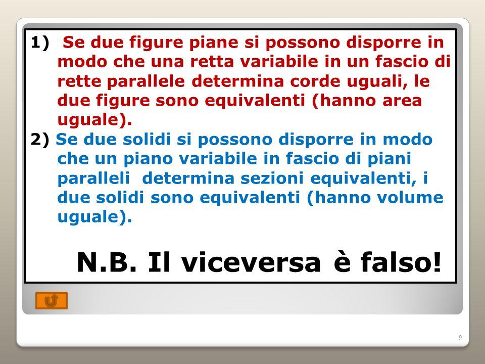 Se due figure piane si possono disporre in modo che una retta variabile in un fascio di rette parallele determina corde uguali, le due figure sono equivalenti (hanno area uguale).