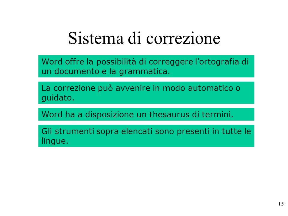 Sistema di correzione Word offre la possibilità di correggere l'ortografia di un documento e la grammatica.