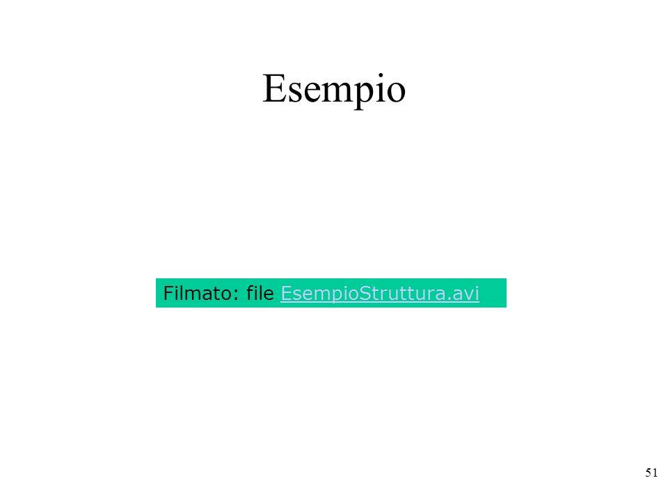 Esempio Filmato: file EsempioStruttura.avi