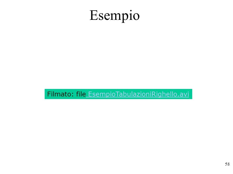 Esempio Filmato: file EsempioTabulazioniRighello.avi
