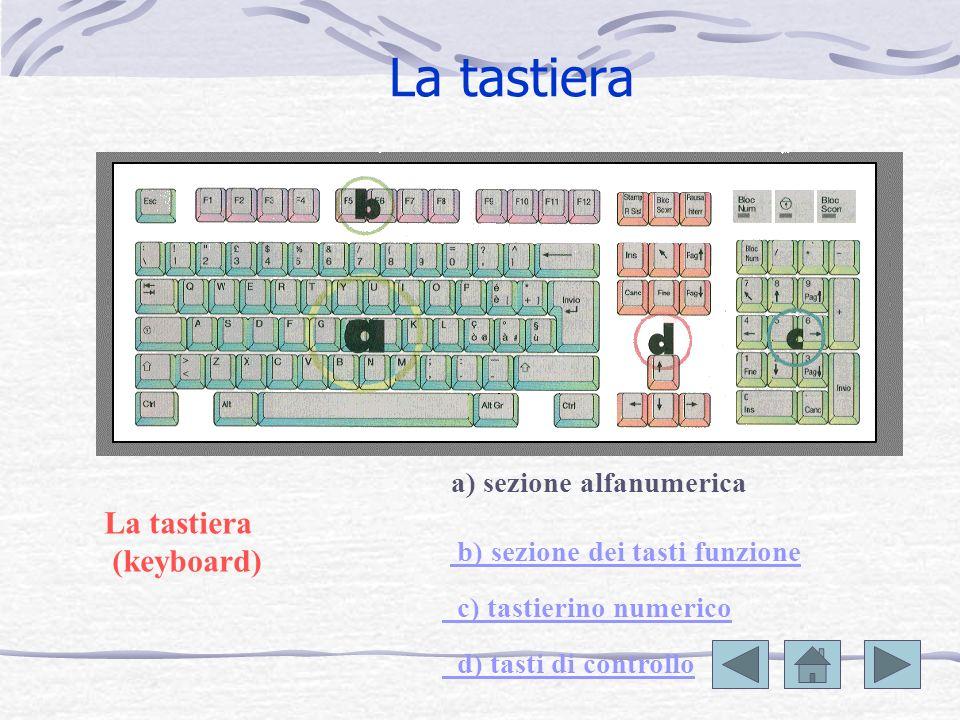 La tastiera La tastiera (keyboard) a) sezione alfanumerica