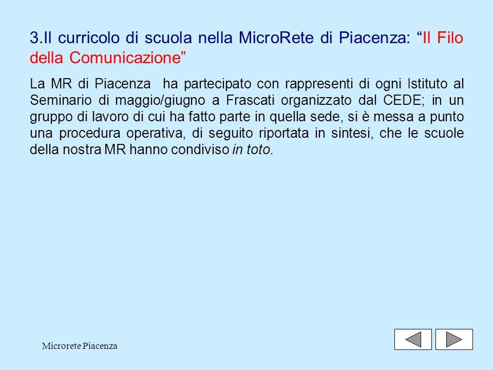 Il curricolo di scuola nella MicroRete di Piacenza: Il Filo della Comunicazione