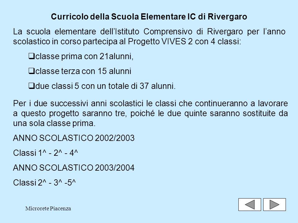 Curricolo della Scuola Elementare IC di Rivergaro