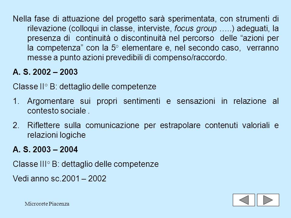 Classe II° B: dettaglio delle competenze