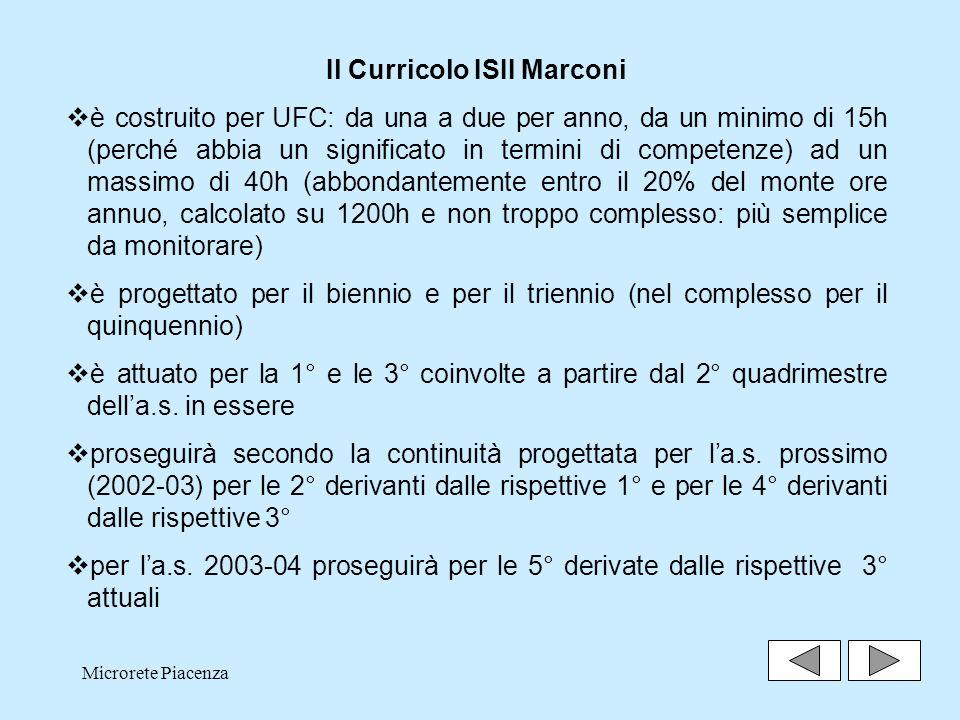 Il Curricolo ISII Marconi