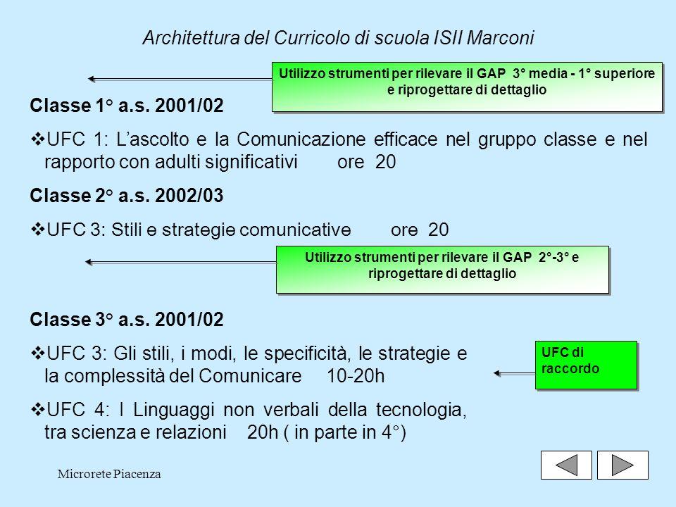Architettura del Curricolo di scuola ISII Marconi