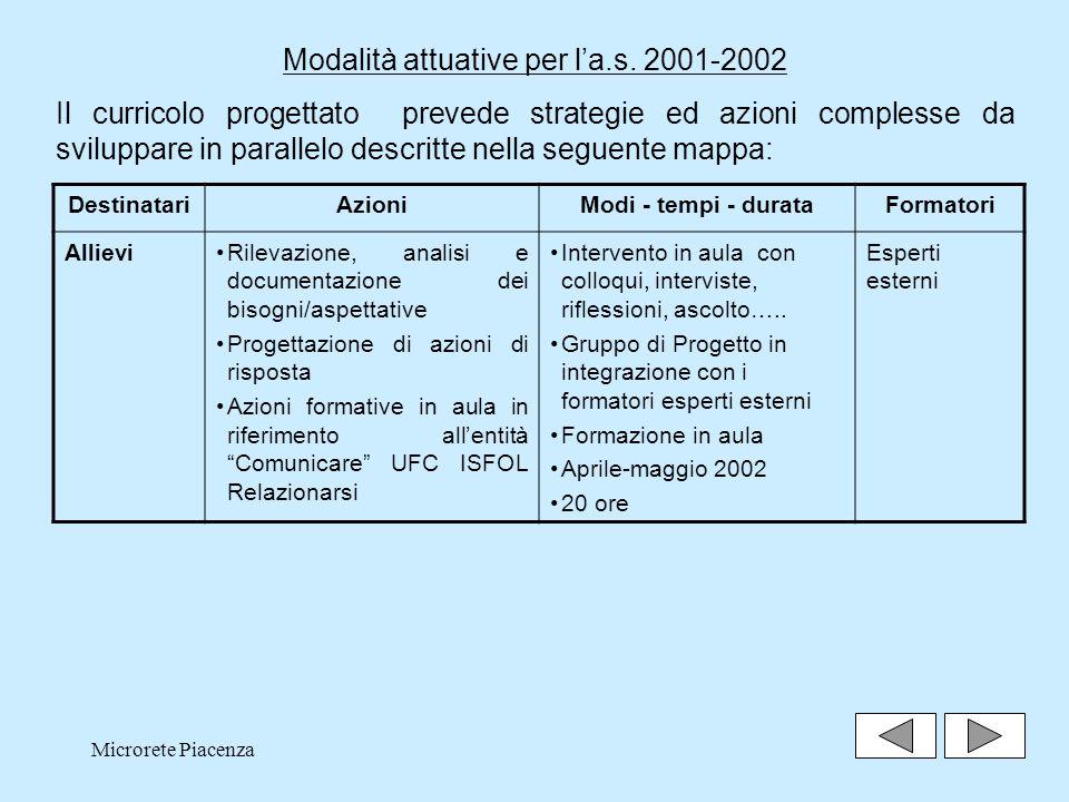 Modalità attuative per l'a.s. 2001-2002