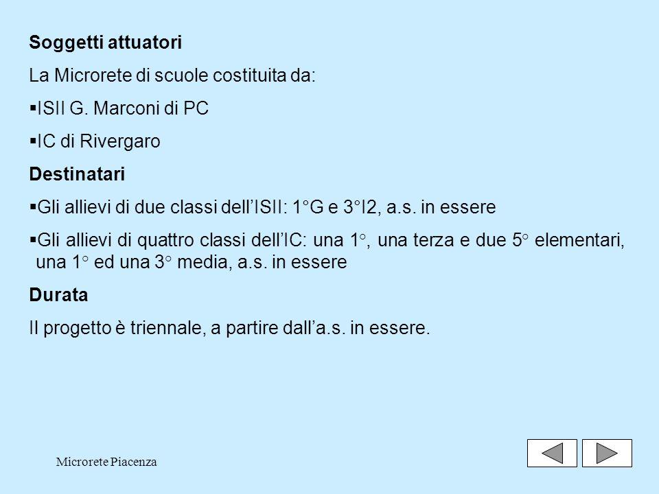 La Microrete di scuole costituita da: ISII G. Marconi di PC