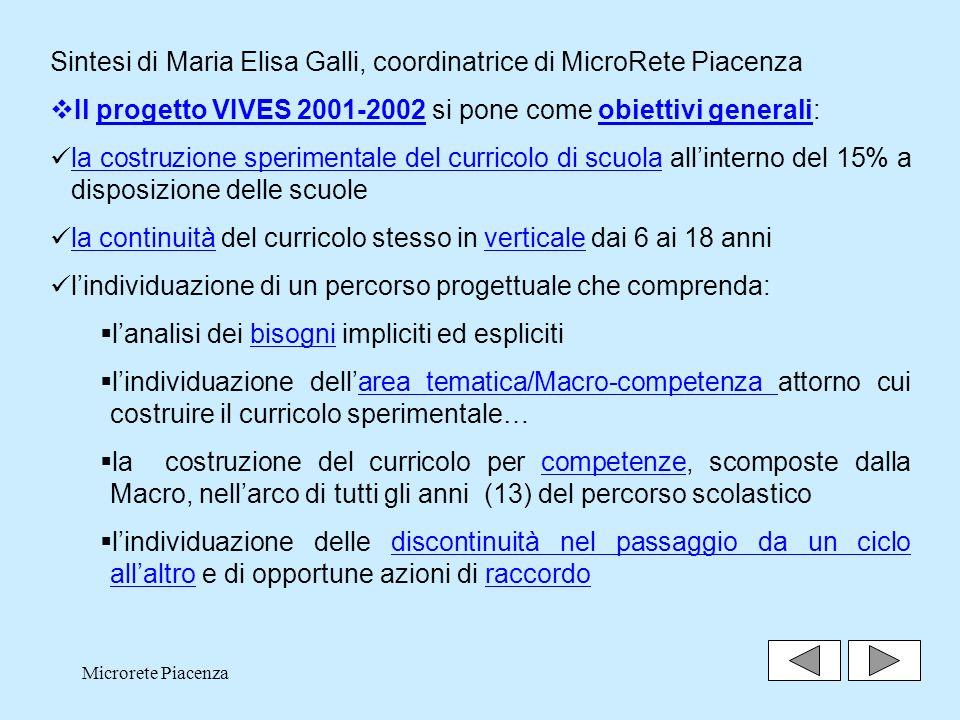 Sintesi di Maria Elisa Galli, coordinatrice di MicroRete Piacenza