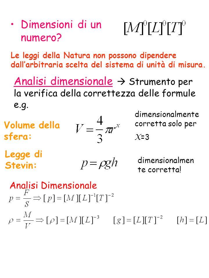Dimensioni di un numero