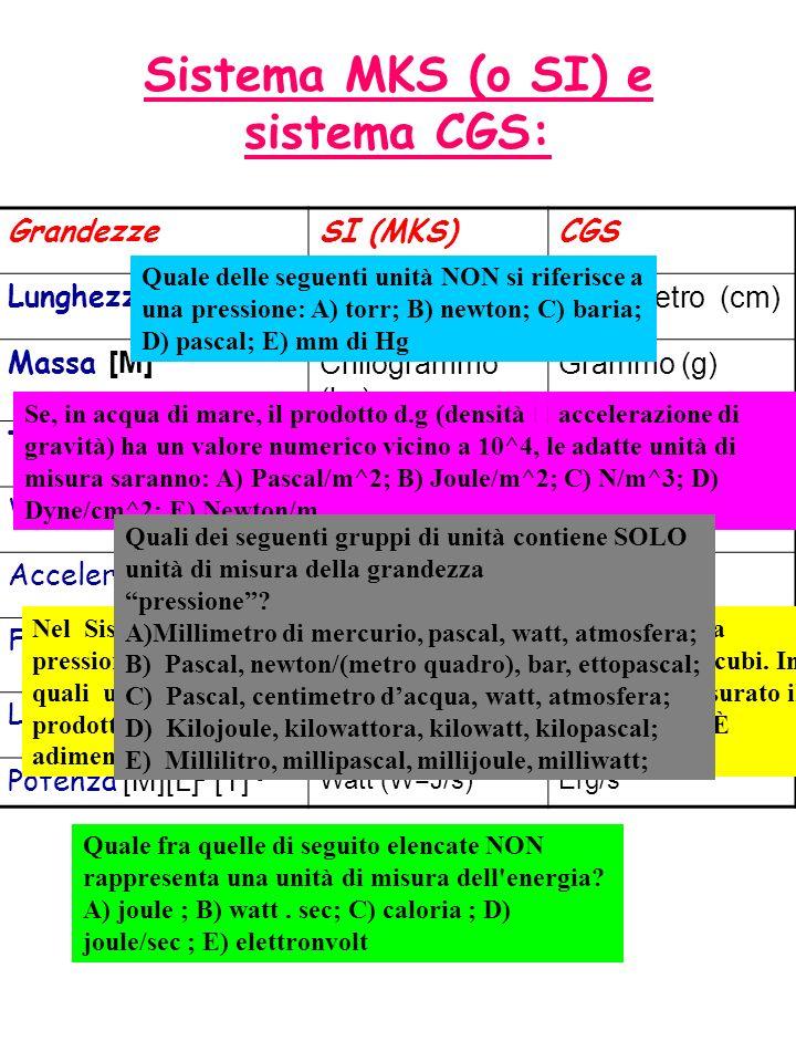 Sistema MKS (o SI) e sistema CGS: