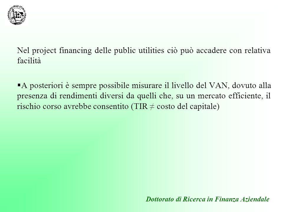 Dottorato di Ricerca in Finanza Aziendale