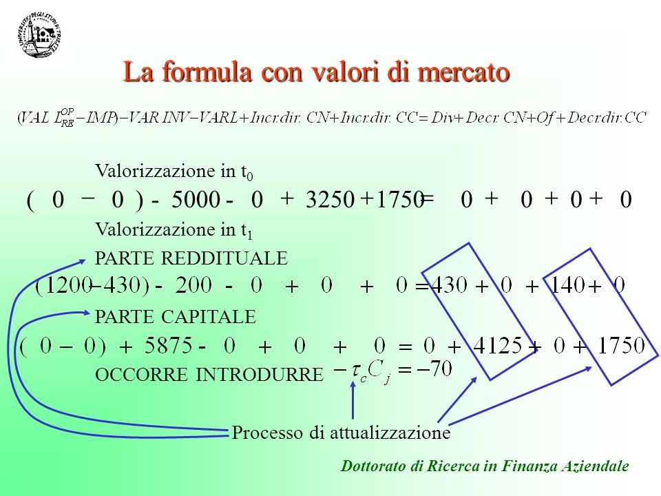 La formula con valori di mercato