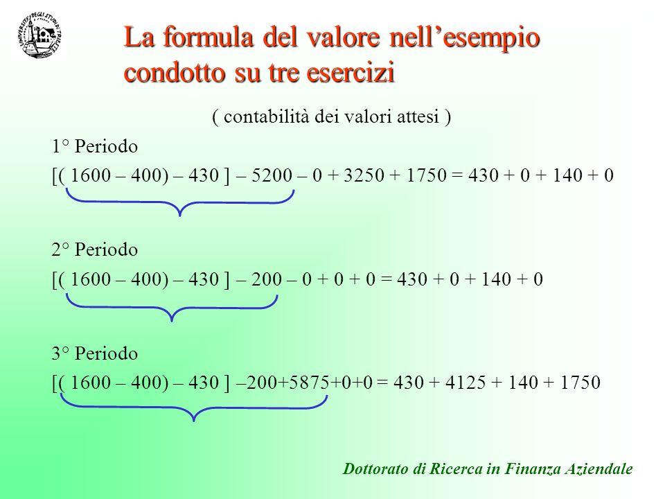 La formula del valore nell'esempio condotto su tre esercizi