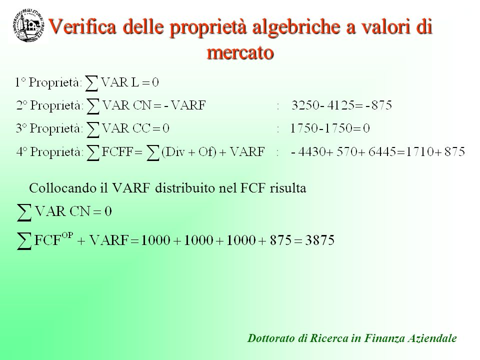 Verifica delle proprietà algebriche a valori di mercato
