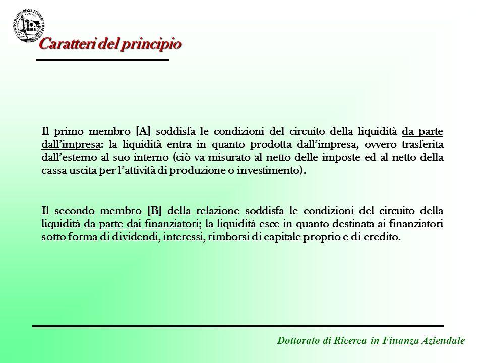 Caratteri del principio