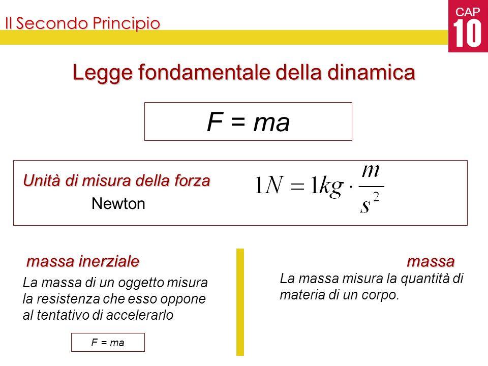 F = ma Legge fondamentale della dinamica Il Secondo Principio