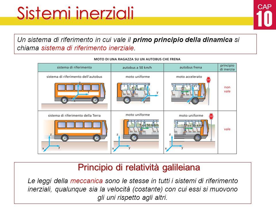 Sistemi inerziali Principio di relatività galileiana