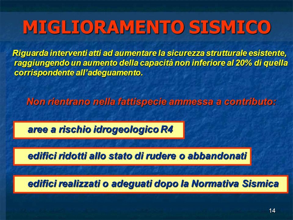 MIGLIORAMENTO SISMICO
