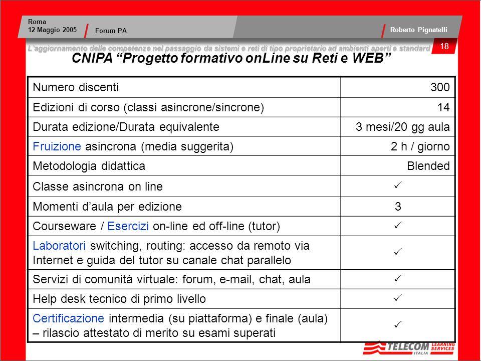 Edizioni di corso (classi asincrone/sincrone) 14