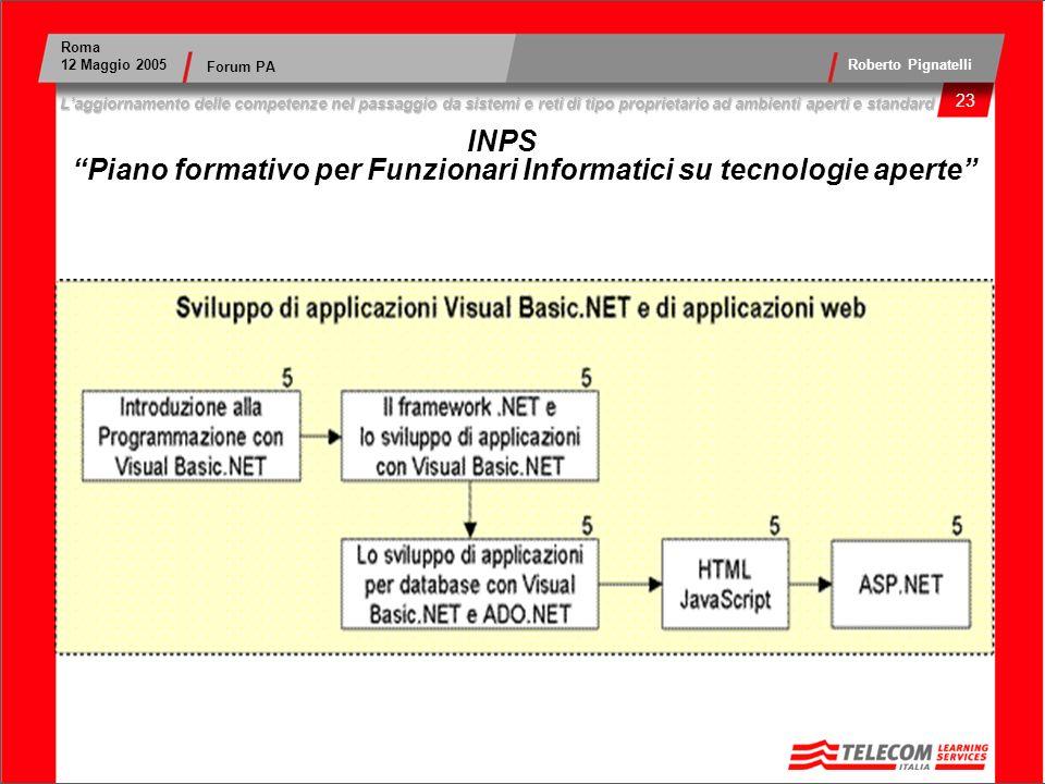 L'aggiornamento delle competenze nel passaggio da sistemi e reti di tipo proprietario ad ambienti aperti e standard INPS Piano formativo per Funzionari Informatici su tecnologie aperte
