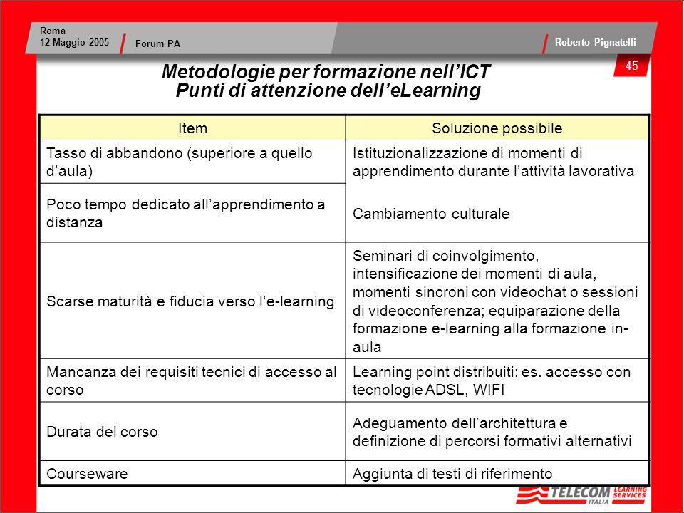 Metodologie per formazione nell'ICT Punti di attenzione dell'eLearning