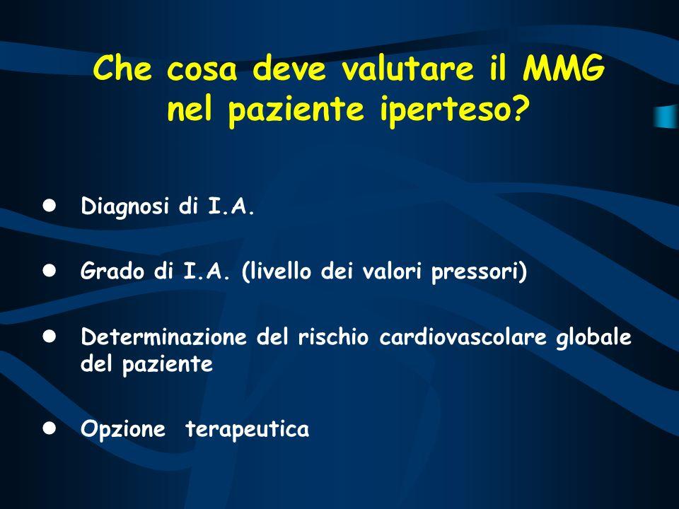 Che cosa deve valutare il MMG nel paziente iperteso
