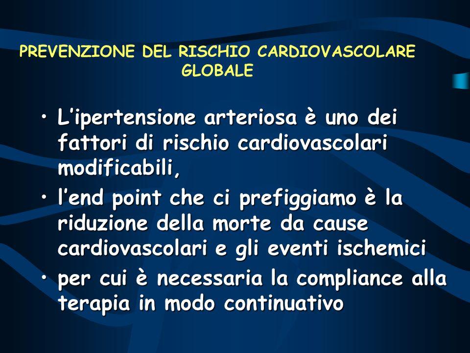 PREVENZIONE DEL RISCHIO CARDIOVASCOLARE GLOBALE