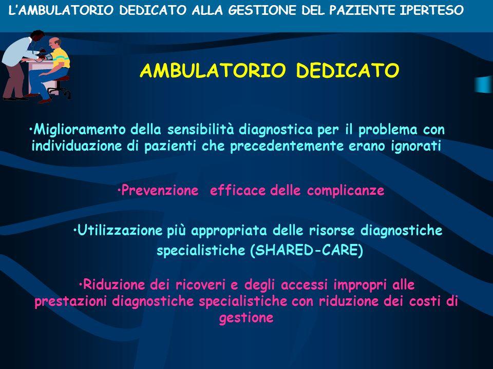 L'AMBULATORIO DEDICATO ALLA GESTIONE DEL PAZIENTE IPERTESO