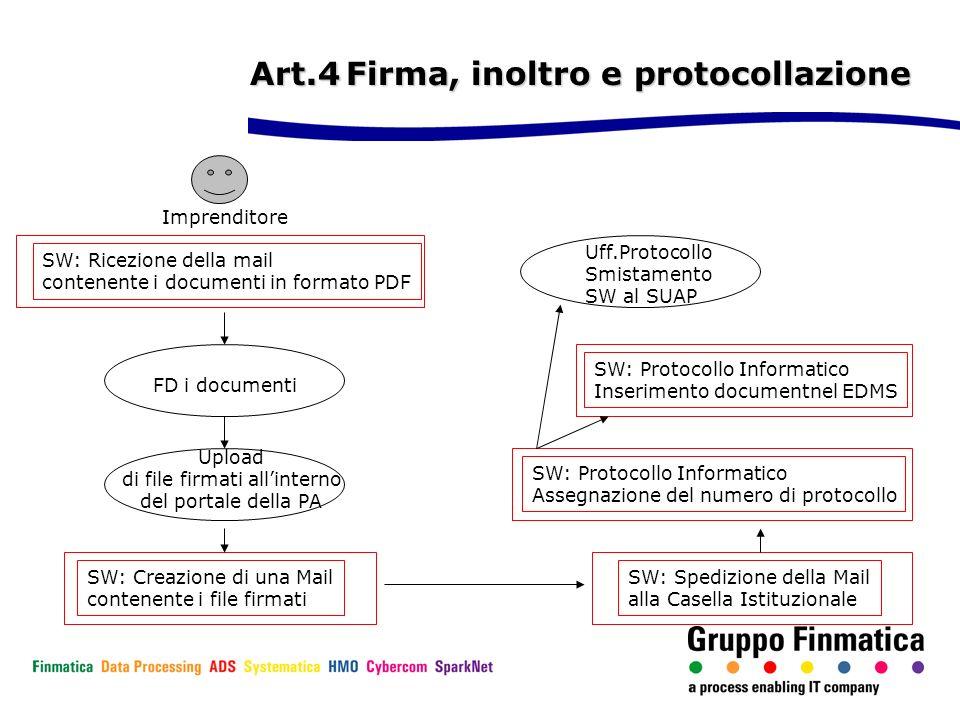 Art.4 Firma, inoltro e protocollazione