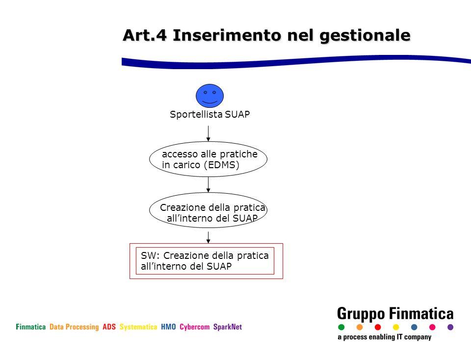Art.4 Inserimento nel gestionale