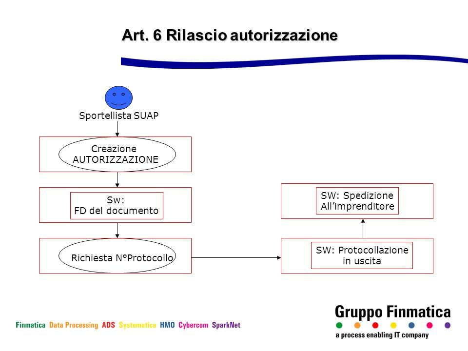 Art. 6 Rilascio autorizzazione