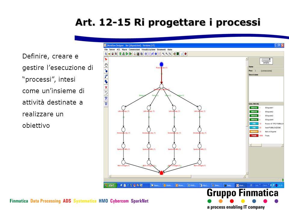 Art. 12-15 Ri progettare i processi